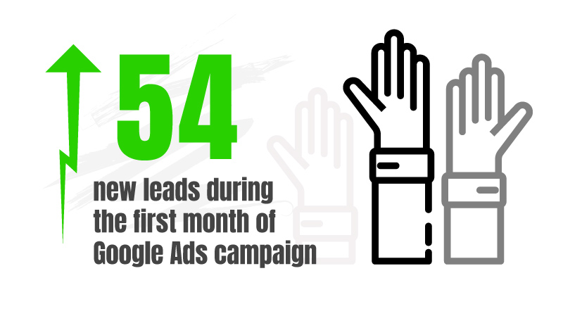 new leads infographic