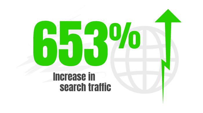 zero hour parts site search stat